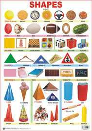 Shapes Chart Images Educational Charts Series Shapes
