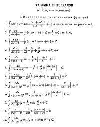 Реферат по математике на тему Интегралы читать бесплатно