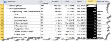 Download Gantt Chart Microsoft Project Templates Gantt Chart Templates For Microsoft