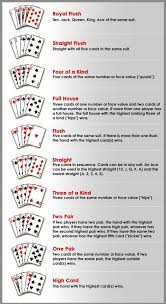 Printable Poker Hands Chart How To Play Best Trusted Poker Site Best Gambling Sites