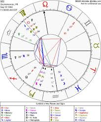 Astrolabe Chart