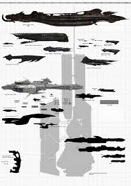 Ship Size Comparison Now With Galaxy Constitution And