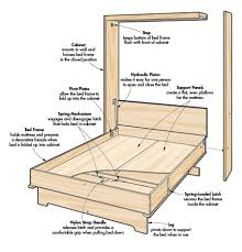 Murphy bed cabinet plans Wall Bed Woodsmith Plans Murphy Bed