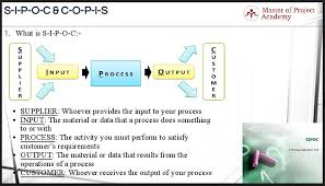 Six Sigma Flow Chart Example 7 Steps To Create Sipoc Diagram In Six Sigma