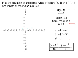 find the equation of the ellipse whose foci are 5 1 and