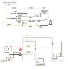 pys inside rule bilge pump float switch wiring diagram saleexpert me rule bilge pump website at Rule 500 Gph Automatic Bilge Pump Wiring Diagram