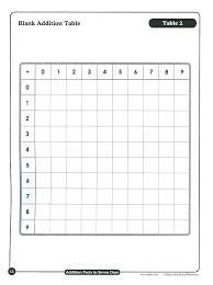Blank Multiplication Tables Csdmultimediaservice Com