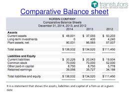 7 Balance Sheet Vs Income Statement Payroll Slip