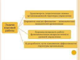 Эффективность управления на предприятии курсовая Каталог  Трудовая адаптация на предприятии курсовая