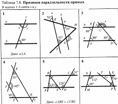 класс Геометрия Параллельные прямые Задачи на признаки  7 класс Геометрия Параллельные прямые Задачи на признаки параллельности прямых Решение задач по теме Признаки параллельности прямых Курсотека