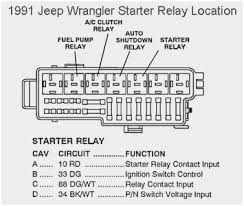 62 beautiful gallery of 1990 jeep wrangler wiring diagram flow 1990 jeep wrangler wiring diagram fabulous jeep wrangler fuse box diagram yj 2 5 l no