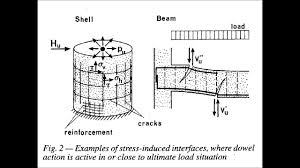 Dowel Bar Design Example What Is Dowel Action Examples In Reinforced Concrete