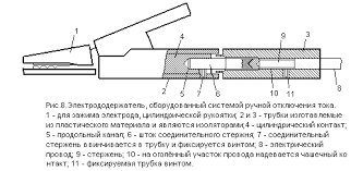 Дипломная работа Сварка ru При ввинчивании стержня 9 в трубку до соприкосновения его с контактом электрическая цепь от провода до цилиндрического контакта 4 замыкается