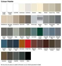 Aluminum Soffit And Fascia Gentek Building Products