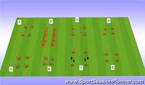 football soccer circuit