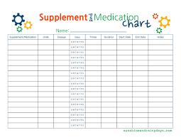 47 Competent Pet Medication Chart