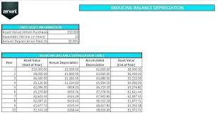 Straight Line Depreciation Schedule Excel Template