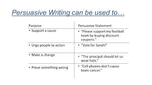 the persuasive essay persuasive writing persuasive writing is 3 persuasive writing persuasive