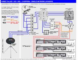 satellite tv wiring diagram wiring diagram satellite tv wiring diagram wiring diagram expert bell satellite tv wiring diagrams satellite tv wiring diagram
