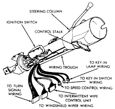 repair guides instruments and switches windshield wiper switch Cj7 Steering Column Wiring Diagram fig fig 2 steering column wiring 1983 cj7 jeep steering column wiring diagram