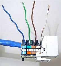 how to wire cat5e jack for phone wire center \u2022 cat 5 wiring diagram wall jack b cat5e jack wiring on q wiring diagram data jack insert at jack rh ccert info cat5 jack install cat5 jack