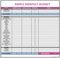 Sample Monthly Household Budget Free Simple Monthly Household Budget Template Resourcesaver Org