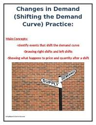 Shift Assignment Changes In Demand Shifting The Demand Curve Assignment W Answer Key