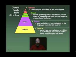ese feudalism