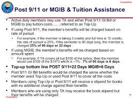 Post 9 11 Gi Bill February 2013