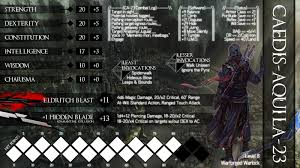 R Dnd What Are The Best 3 5 Character Sheets Youve Ever Had Dnd