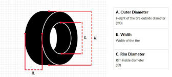 Forklift Tires The Ultimate Guide Read Sizes Compare Types