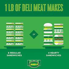 Deli Meat Slice Thickness Chart Deli Counter Tips Jennie O Turkey