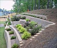 Erosion Control Atlanta Newnan Ga