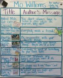 best authors message anchor chart ideas theme what better way to work on author s message than my favorite author mo willems