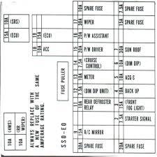 200 a lot more 1997 honda crv fuse box diagram elegant 1994 honda 1997 honda accord fuse box locations 200 a lot more 1997 honda crv fuse box diagram elegant 1994 honda accord wiring
