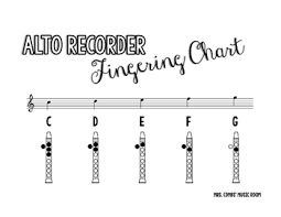 Treble Recorder Note Chart Alto Recorder Fingering Chart