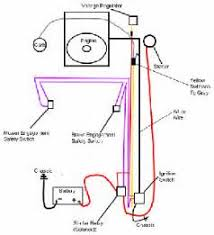 solenoid wiring diagram lawn tractor solenoid 4 pole ignition switch wiring diagram images on solenoid wiring diagram lawn tractor