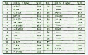 2000 mazda protege fuse diagram wiring diagram libraries 2000 mazda protege fuse box wiring diagram hub