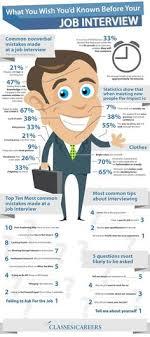 Career Interview Tips 115 Best Interview Tips Images Interview Job Interview