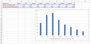 Percentage In Excel Chart How To Add A Secondary Axis To An Excel Chart