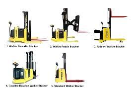 raymond wiring diagram wiring diagram raymond reach truck wiring diagram reach truck fork lift home
