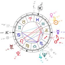 Astrology And Natal Chart Of Lorenzo Lamas Born On 1958 01 20