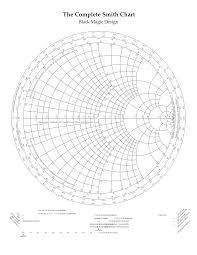 The Smith Chart Pdf File Smith Chart Bmd Svg Wikimedia Commons