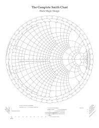 File Smith Chart Bmd Svg Wikimedia Commons