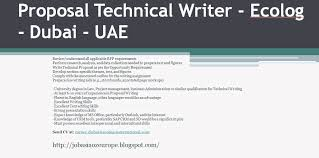 yourself essay writing patterns