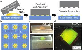 Tunable Plasmonics by Self-Assembled Stretchable Superlattices on Macroscopic Scale