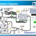 cat5 cable comcast wiring diagrams ryankost Comcast Wiring Diagrams Cable installation comcast wiring diagrams a part of under electronic wiring diagram Comcast Internet Hookup Diagram