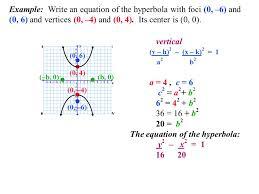 writing equations of hyperbolas jennarocca