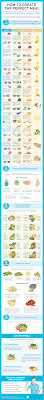 Pin By Ada Mayoral On Meal Planning Balanced Meals