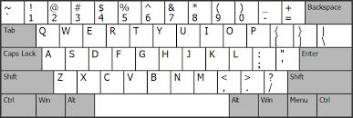 Greek And English Alphabet Chart Keyboard Layout Charts